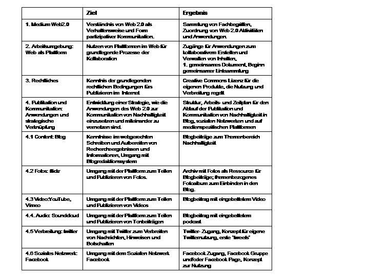 Tabelle-Franzen