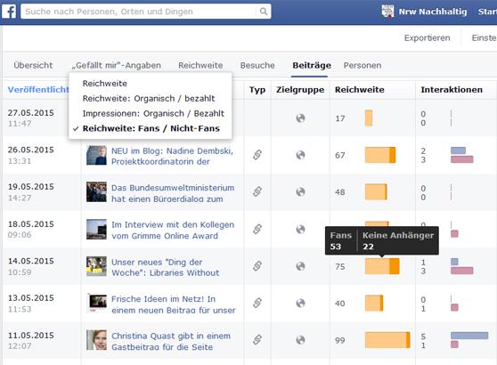 Ausschnitt aus der Facebook Seitenstatistik zur Reichweite der Beiträge